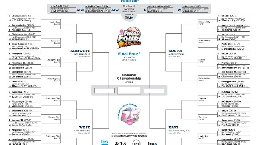 graphic regarding Nit Bracket Printable known as March Insanity: Obtain printable 2013 NCAA event