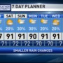 The Weather Authority: Occasional showers today, drier Saturday